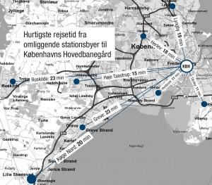 Rejsetid fra den ny Køge Nord station er kun 20 minutter til København H